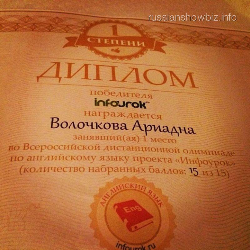 Диплом Ариадны Волочковой