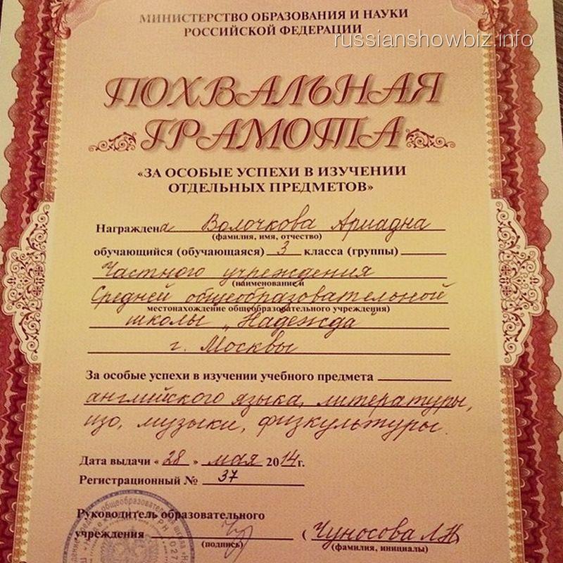 Грамота Ариадны Волочковой
